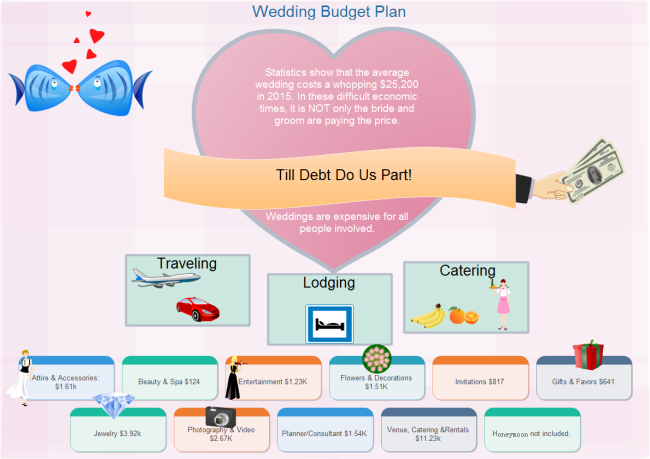 Template Wedding Budget Diagram on engineering flowchart symbols