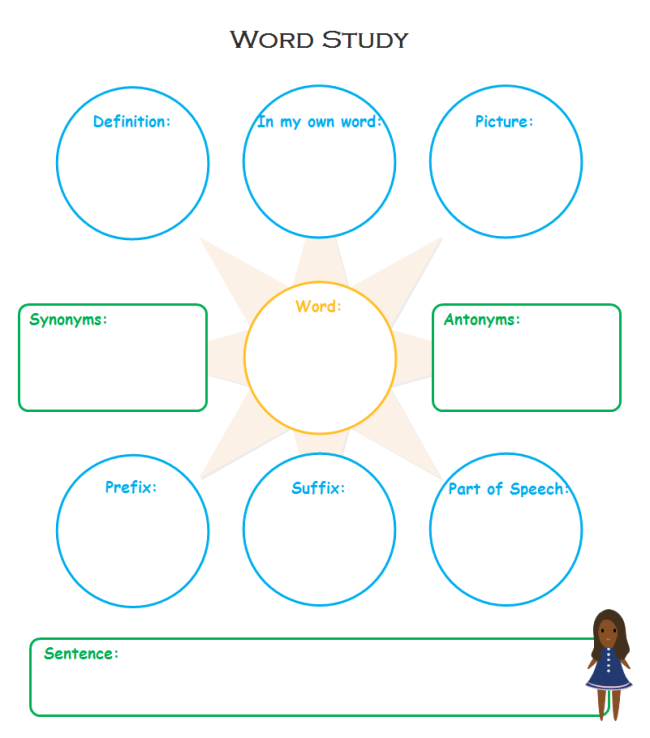 vocabulary study graphic organizers free templates