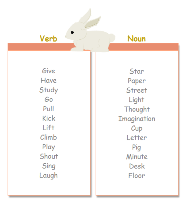 t chart template word