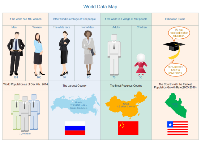 World Data Map Market Share Examples