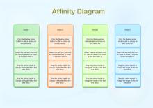 affinity diagram   free affinity diagram templatesaffinity diagram