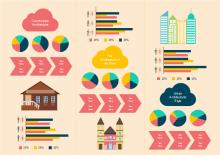 Infográfico de Pesquisa sobre Arquitetura