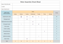 Assembly Check List