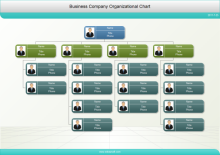 Business Photo Org Chart