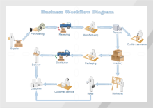 Business-Workflow-Diagramm