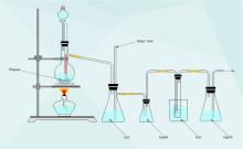 Darstellung der chemischen Versuchsaufbauten