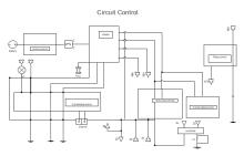 Circuit Control Diagram