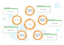 Diagrama Aglomerado