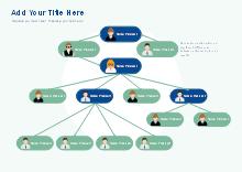 Company Hierarchy Presentation