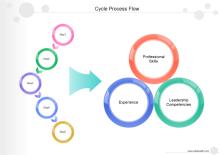 循環プロセスフローチャート