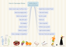 Decrease Stress Mind Map