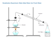Desalination Experiment