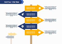 Directions Marketing Diagram