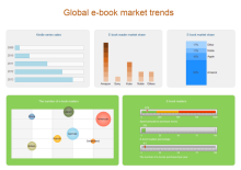 E-book market trends
