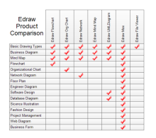 product comparison template word