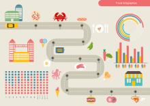Infográficos de Distribuição de Alimentos