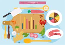 Lebensmittel-Infografik