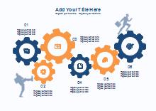 Gears Marketing Diagram