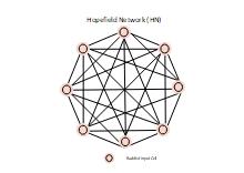 Hope Field Network