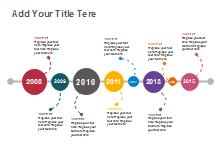 Irregular Circles Timeline
