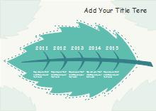 Leaf Timeline