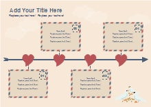 Love Story Timeline