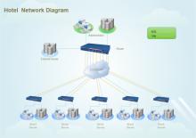 Fabulous Ethernet Lan Diagram Free Ethernet Lan Diagram Templates Wiring Cloud Rectuggs Outletorg