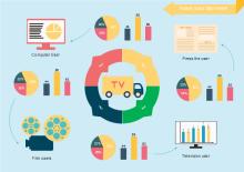 Schaubild-Infografik