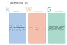 KWS Chart