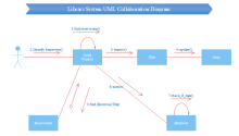 Library System UML Collabration
