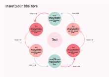 Diagrama Circular em Loop Falado