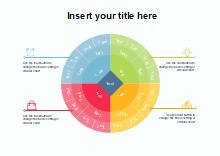 Diagrama Circular de Diversos Níveis