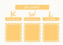 Orange KWL Chart