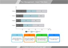 plan management bar chart