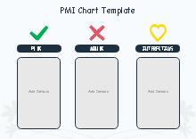 pmi chart
