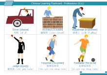 Profession Flash Card 4