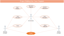 project bidding template