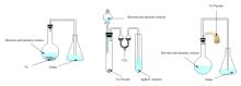 Darstellung des chemischen Experiments