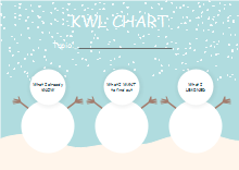 Snowman KWL Chart