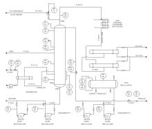 Prozess-Flussdiagramm Vorlagen | Kostenlose Vorlagen herunterladen