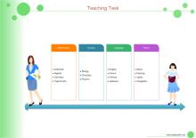 Liste des tâches d'enseignement