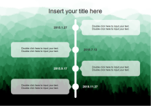 Forest Background Timeline