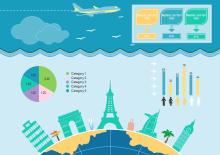 Infográfico de Turismo