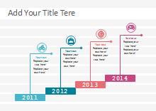 Stripes Timeline
