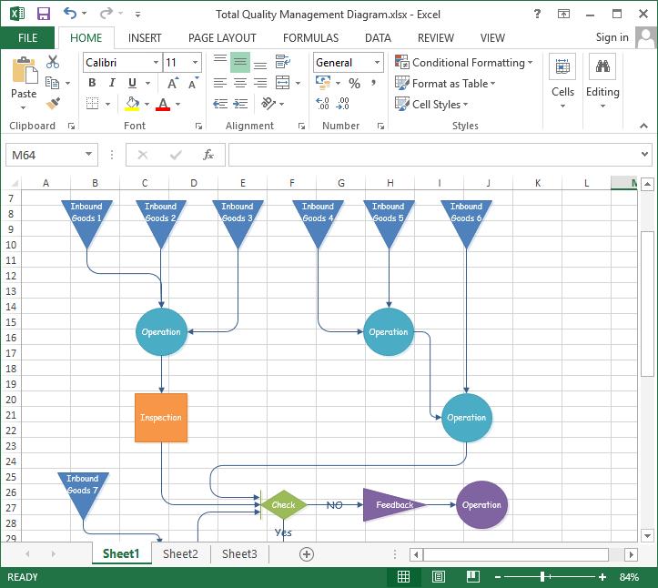 TQM-Diagramm für Excel