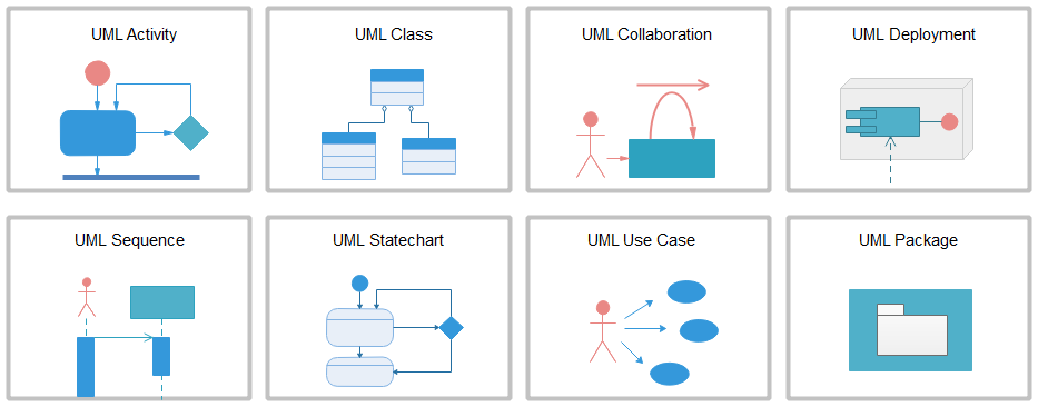 uml diagram software for macuml diagram types