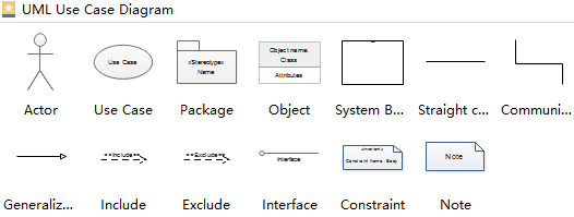 Use Case Diagram Shapes