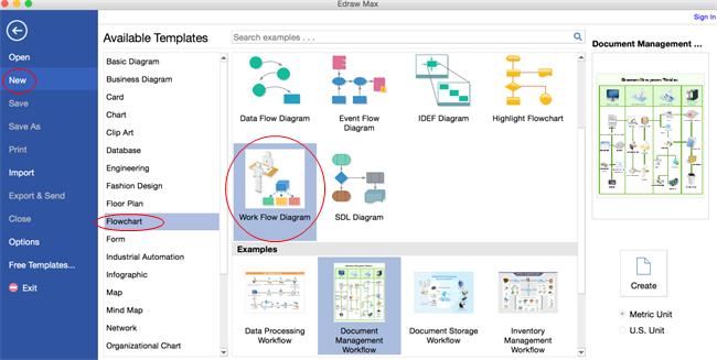 Software de diagrama de flujo de trabajo para Mac