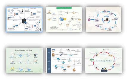 esempi di diagramma del flusso di lavoro